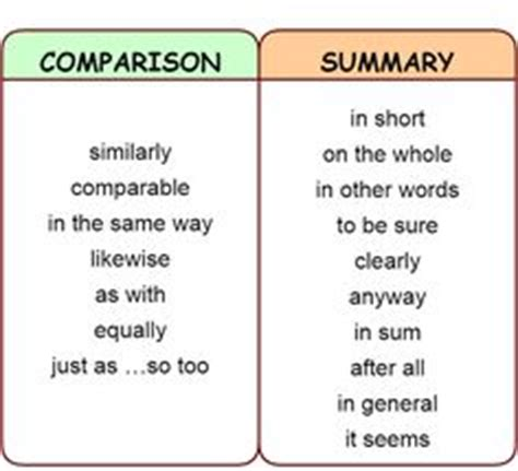 Is it okay to use idioms in essays